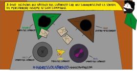 Ingresso nel Labirinto di Arnaldo Pomodoro #3